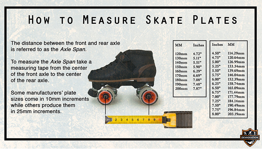 How to Measure Skate Plates Infographic
